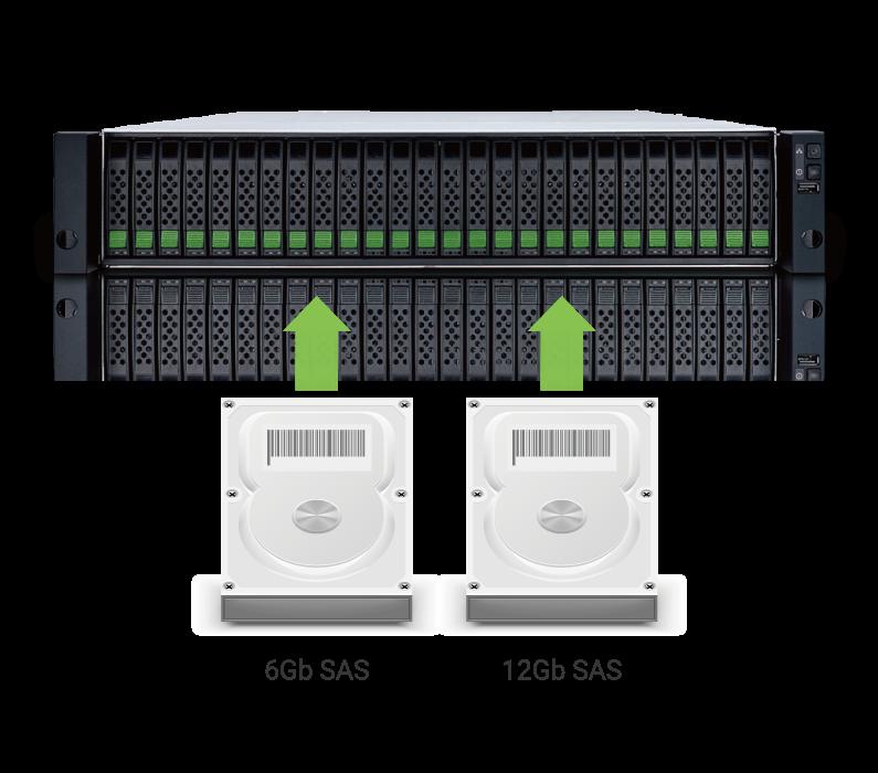 Latest 12Gb SAS 3.0 Controller
