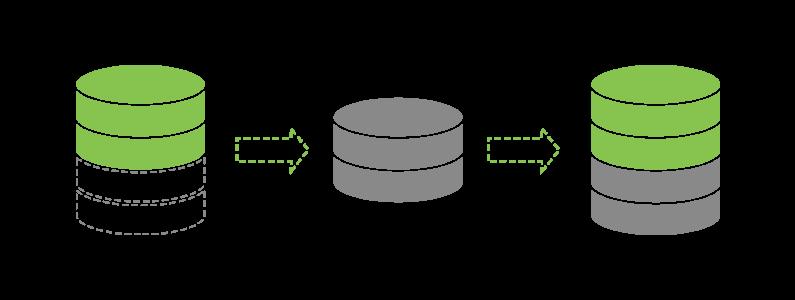 System RAID w macierzach Qsan