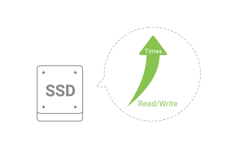 SSD Cache w rozwiązaniach Qsan