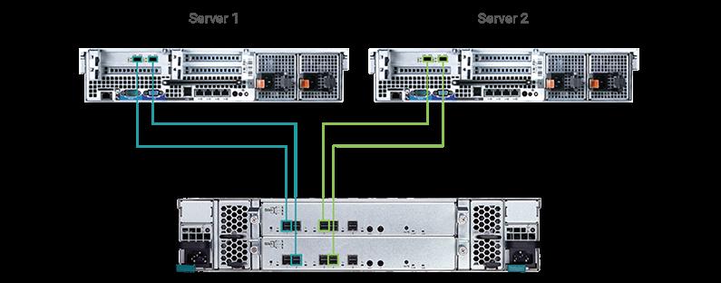 Multipath Storage Access